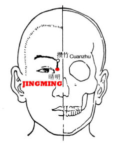 Jingming is located near the eye and its function is to clear the eye.