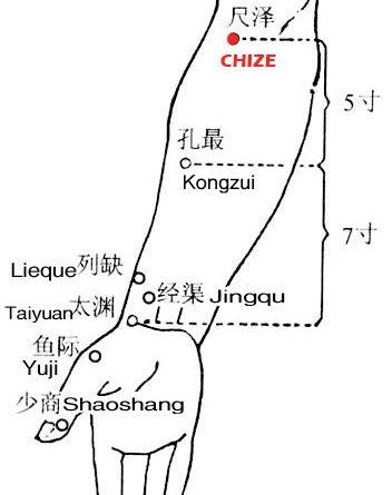 Chize-LU5