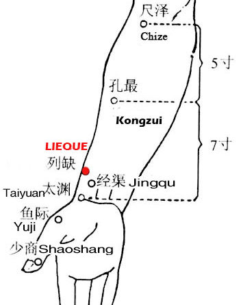 lieque-lu7