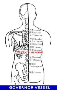 Jizhong GV6